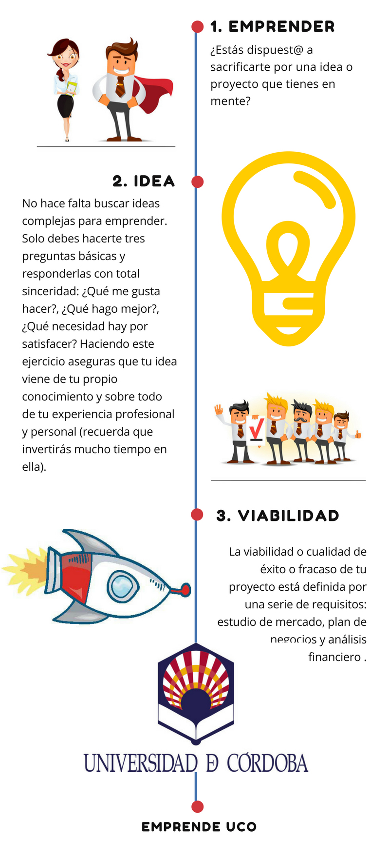 Emprender en la Universidad de Córdoba - Herramientas